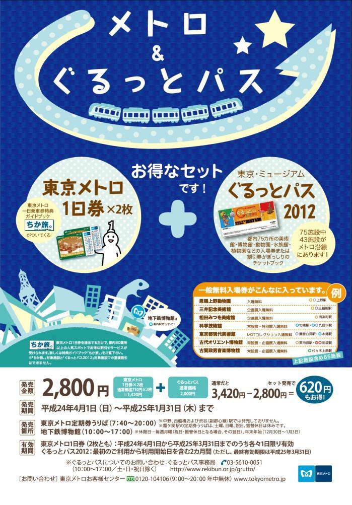 東京博物館周遊通票2014,2000yen可參觀78間設施,搭配地鐵一日券發售。   林氏璧和美狐團三狐的小天地