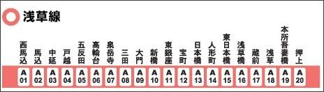 http://www.kotsu.metro.tokyo.jp/subway/stations/number_search.html