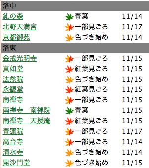 螢幕快照 2014-11-17 下午11.21.38