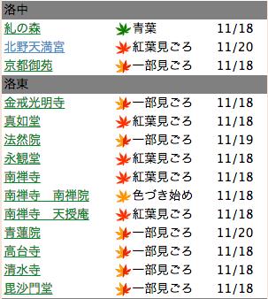 螢幕快照 2014-11-20 下午9.32.45
