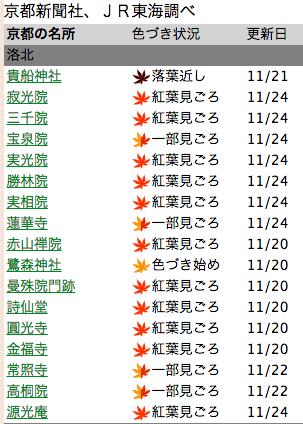 螢幕快照 2014-11-24 下午9.02.58