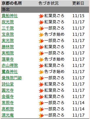 螢幕快照 2014-11-17 下午11.21.29