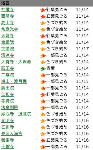 螢幕快照 2014-11-17 下午11.21.46