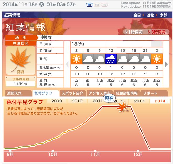 螢幕快照 2014-11-18 上午1.02.56