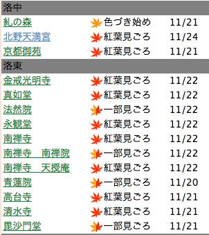 螢幕快照 2014-11-24 下午10.05.32