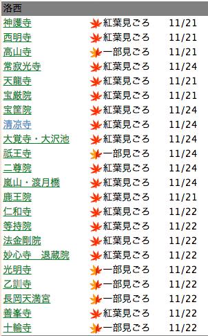 螢幕快照 2014-11-24 下午10.05.40