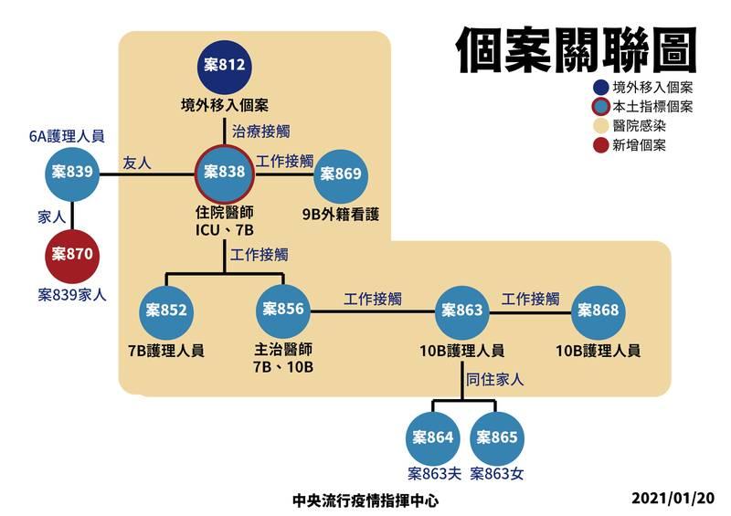 吉村洋文血液型