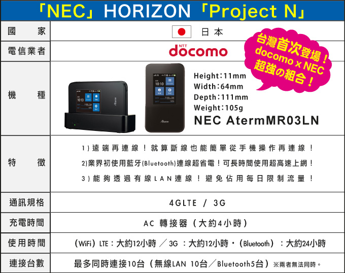 HorizonWiFi_docomoNEC_CH