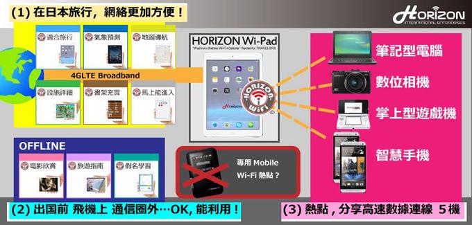 WiPad_ads02CH