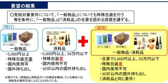 日本新免稅制度,2014年10月1日正式上路:外國遊客購物免稅全面化、滿5千日圓即可退稅。 | 林氏璧和美狐團三狐的小天地