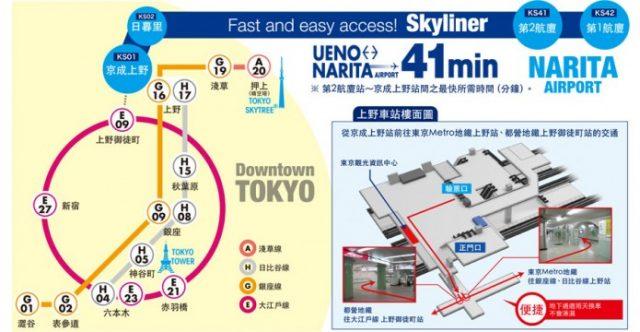 京成電鐵skyliner+東京地鐵三日券 優惠套票 可單程或來回(Keisei Skyliner & Tokyo Subway Ticket)(成田機場限定) | 林氏璧和美狐團三狐的小天地