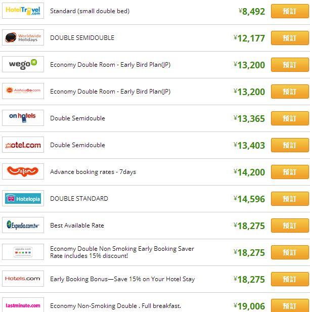 [Wego旅遊比價網站] 不只比旅館價格,還可以找便宜機票及查航班表 | 林氏璧和美狐團三狐的小天地